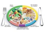 База отдыха Берендеевка - иконка «питание» в Солонешном